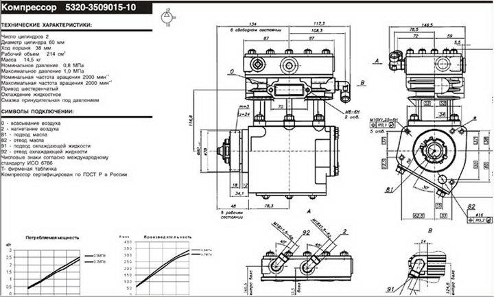 Как сделать компрессор камаз