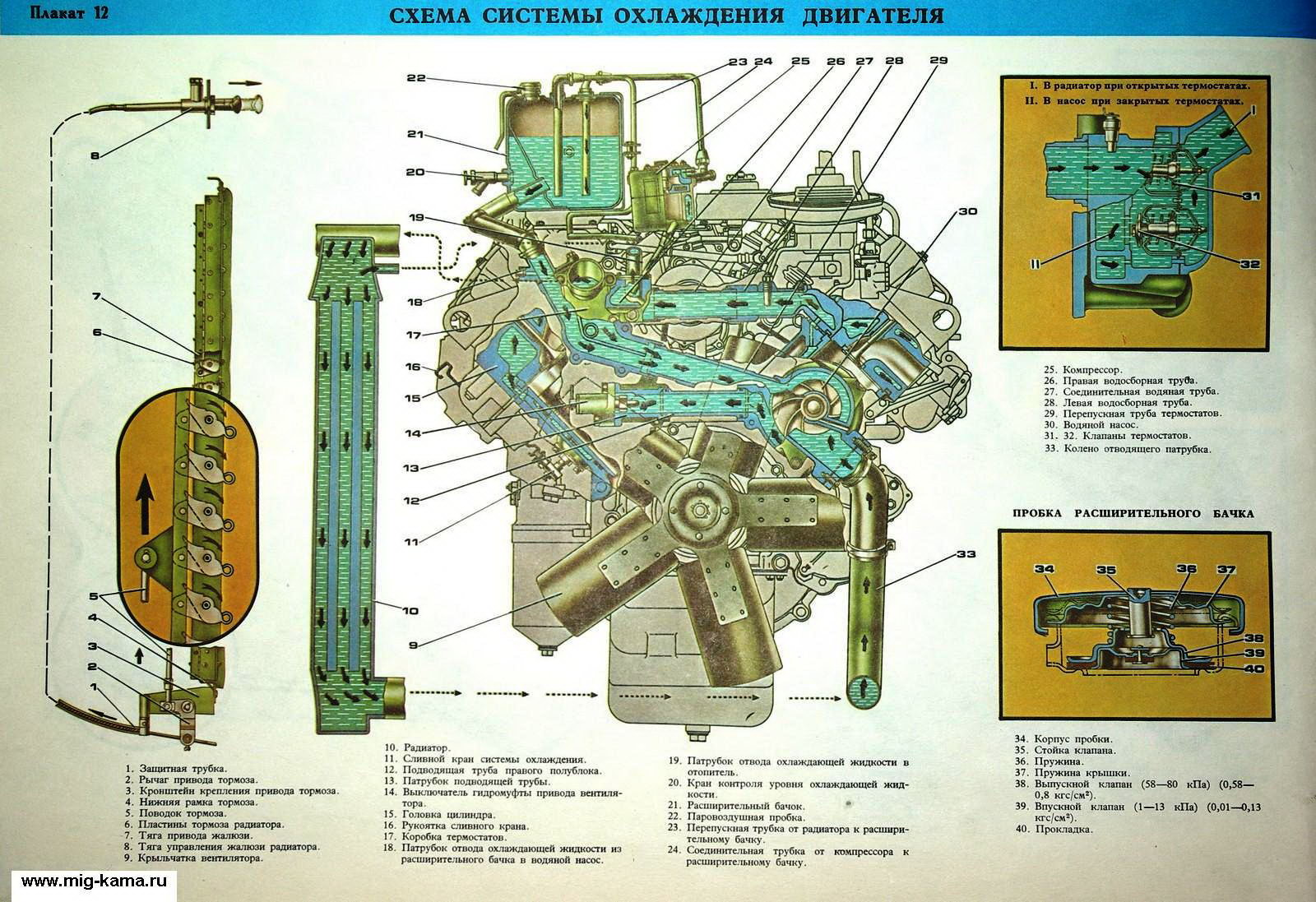 Дипломная работа техническое обслуживание и ремонт системы  Как заменить на калине радиатор системы охлаждения двигателя