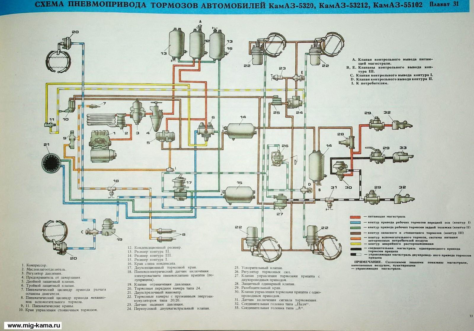 камаз принципиальная электрическая схема
