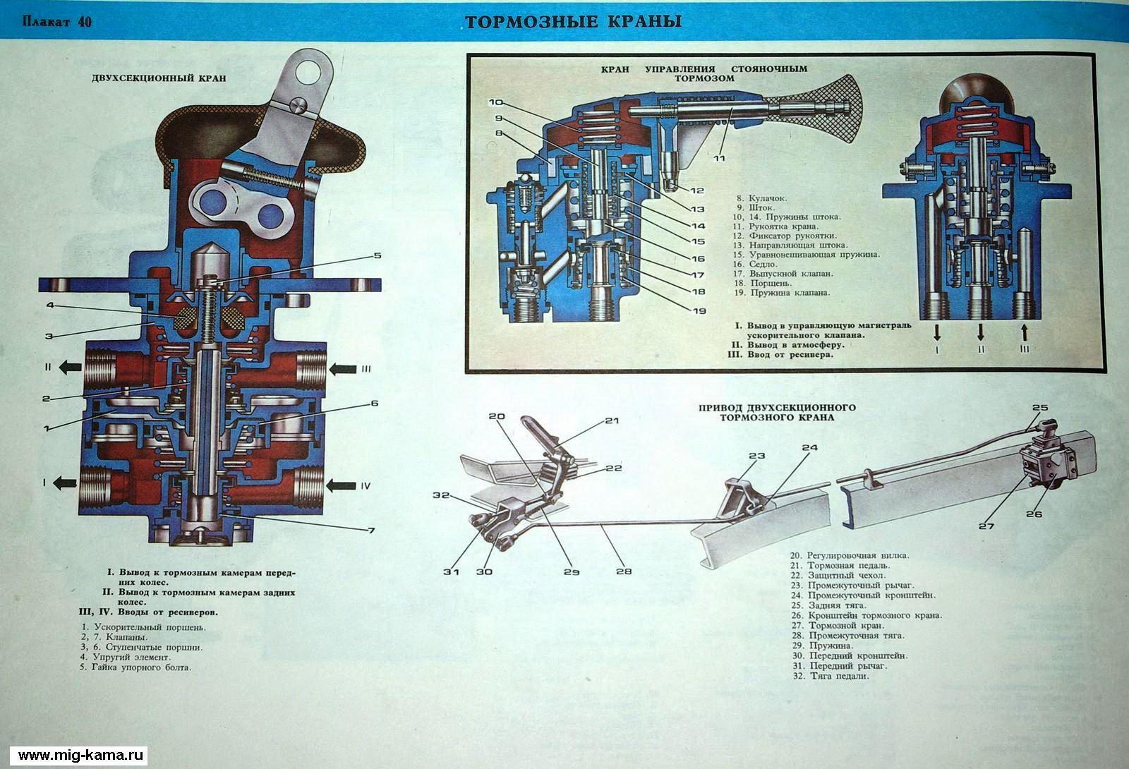Схема крана управления тормозами прицепа
