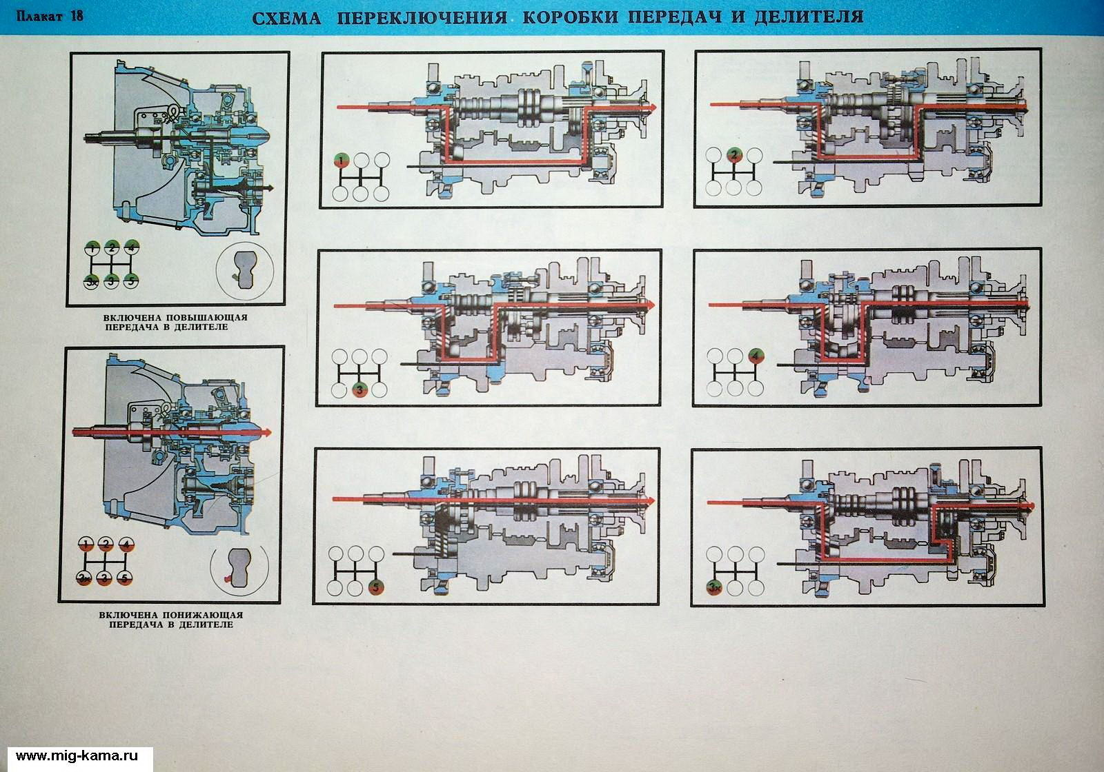схема коробки передач калины